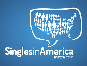 Match.com Studies Singles in America